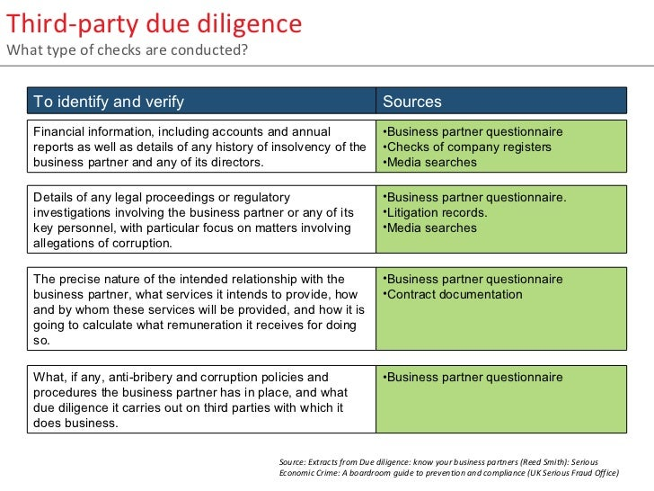 Third party risk due diligence feb 2012 for Legal due diligence report template