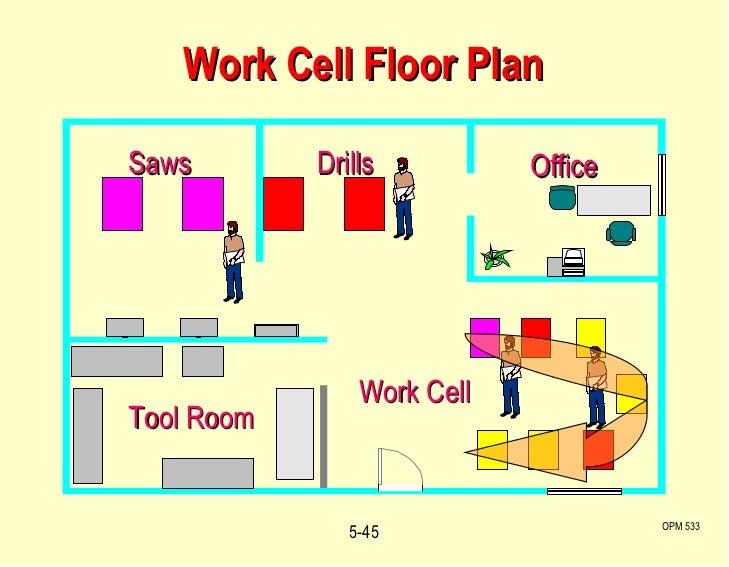 C5 process & layout