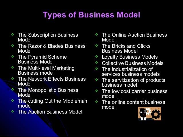 Online Auction Business Model