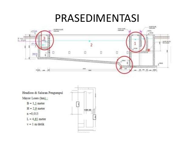 189+ Ide Desain Bak Prasedimentasi Paling Hist