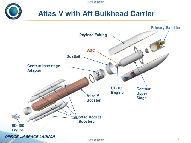 SPACE LAUNCH SYSTEM - flightsoftware.jhuapl.edu