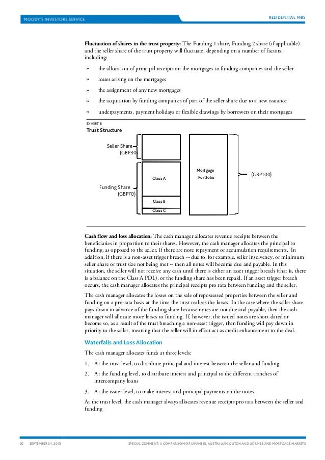 structure a discussion essay year 7