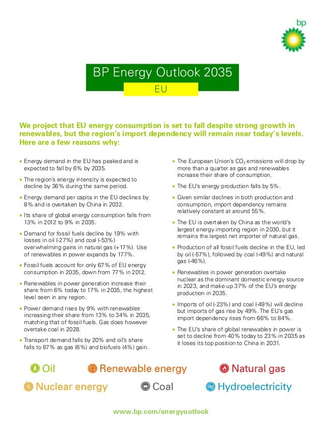 BP Energy Outlook 2035 EU  We project that EU energy consumption is set to fall despite strong growth in renewables, but t...