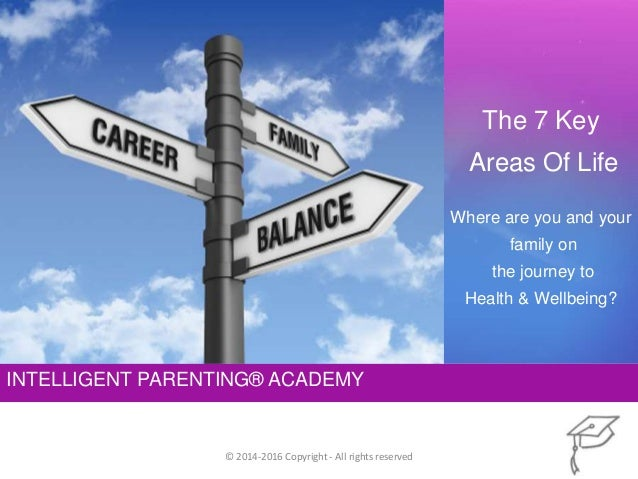 INTELLIGENT PARENTING® ACADEMY The 7 Key Areas Of Life Where are you and your family on the journey to Health & Wellbeing?...