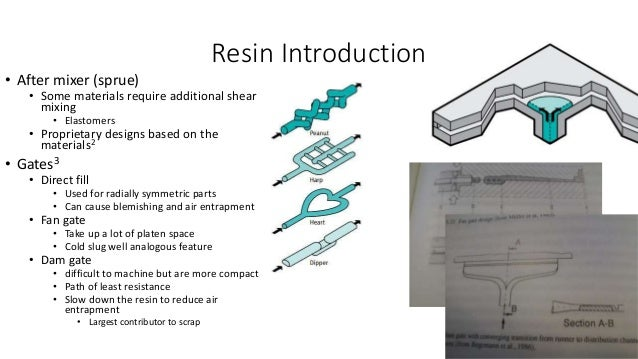 Reaction Injection Molding Tooling