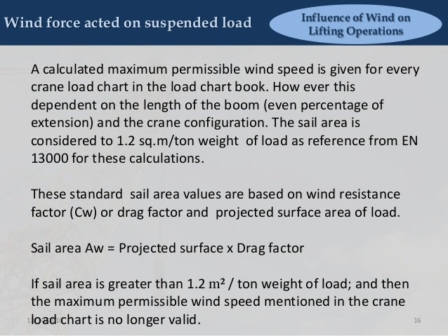 INFLUENCE OF WIND ON LIFTING OPERATIONS