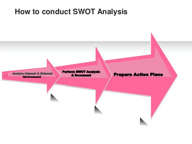 conduct an internal and external environmental analysis for your proposed business These forces will be separated into two distinct groups, which include external factors and internal factors (pearce 2011)  create a swott table summarizing your findings your environmental analysis should take into account, at a minimum, the following factors  the company's business model is built on innovation and it must.
