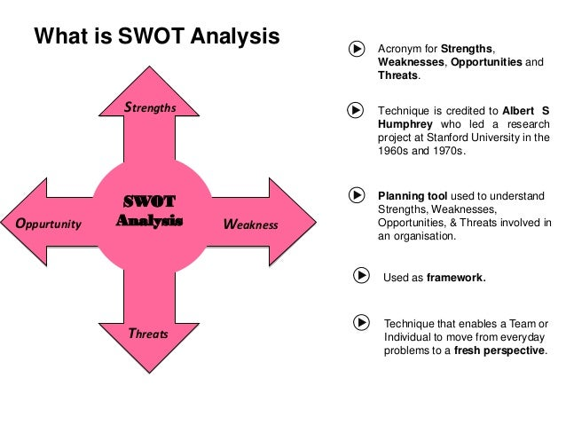 albert humphrey swot analysis pdf