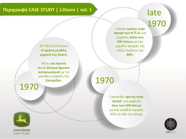 John Deere Case Study by Zach Seldenrust on Prezi
