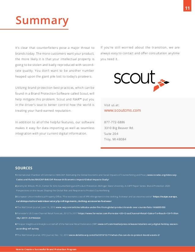 how to create a successful membership program