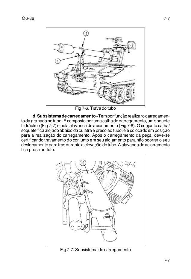 Manual de campanha servi o da pe a do obuseiro 155 mm m109 - M a interiorismo cb granada ...