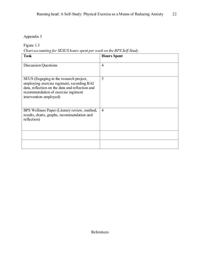 bps wellness self study paper  anxiety inventory 22
