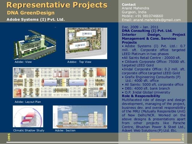 2011 2009 2002 Dec. 2009 – Jan. 2011 DNA Consulting (I) Pvt. Ltd. Interior Design, Project Management & Cons. Services Pro...
