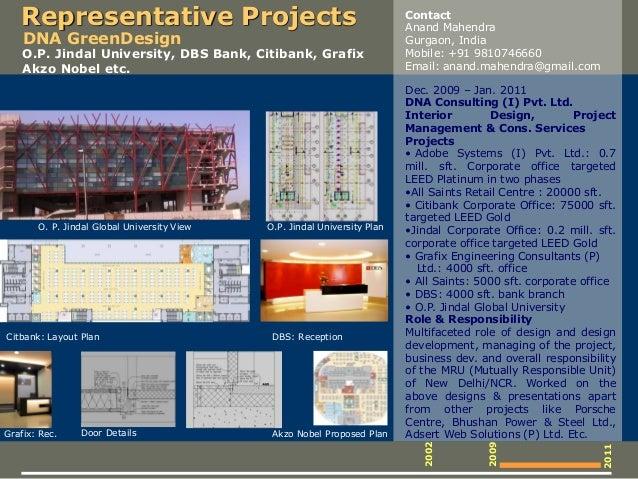 2011 2009 2002 O. P. Jindal Global University View O.P. Jindal University Plan Citbank: Layout Plan Grafix: Rec. DBS: Rece...