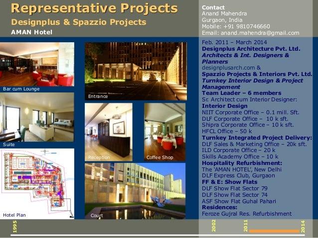 Hotel Plan Bar cum Lounge Feb. 2011 – March 2014 Designplus Architecture Pvt. Ltd. Architects & Int. Designers & Planners ...