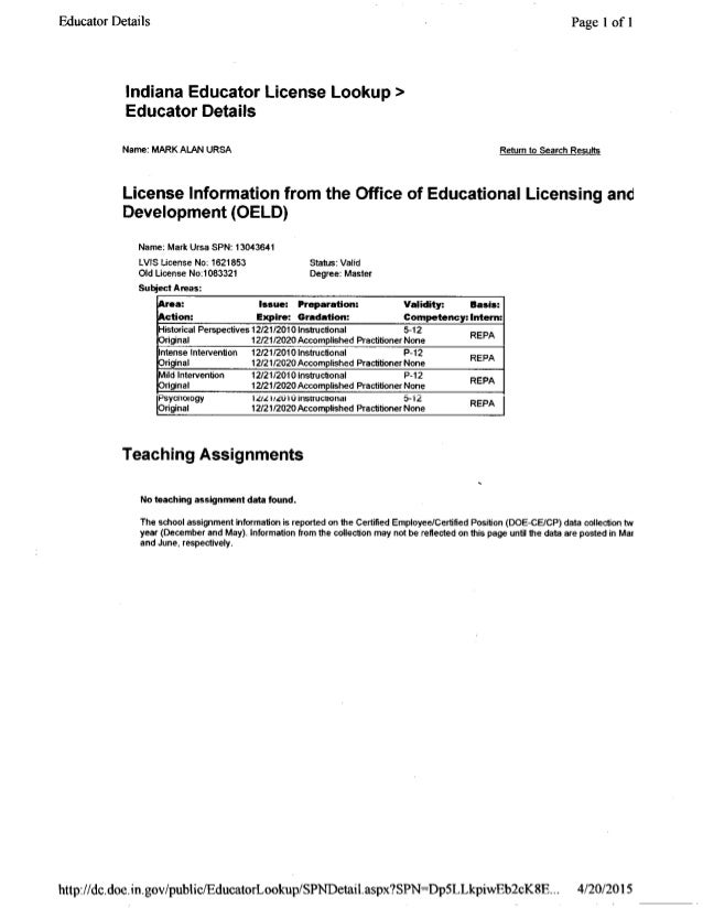 Licenses And Nclb Credentials