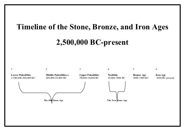 Timeline of the Stone, Bronze, and Iron Ages 2,500,000 BC-present 1 2 3 4 5 6 Lower Paleolithic 2,500,000-200,000 BC Middl...