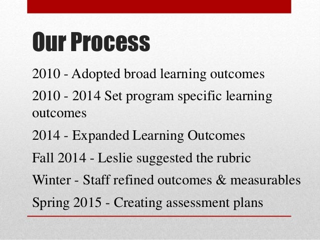 April 2015 Creating Learning Outcomes Downey Slide 3