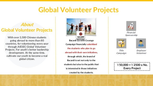 AIESEC Partnership Proposal