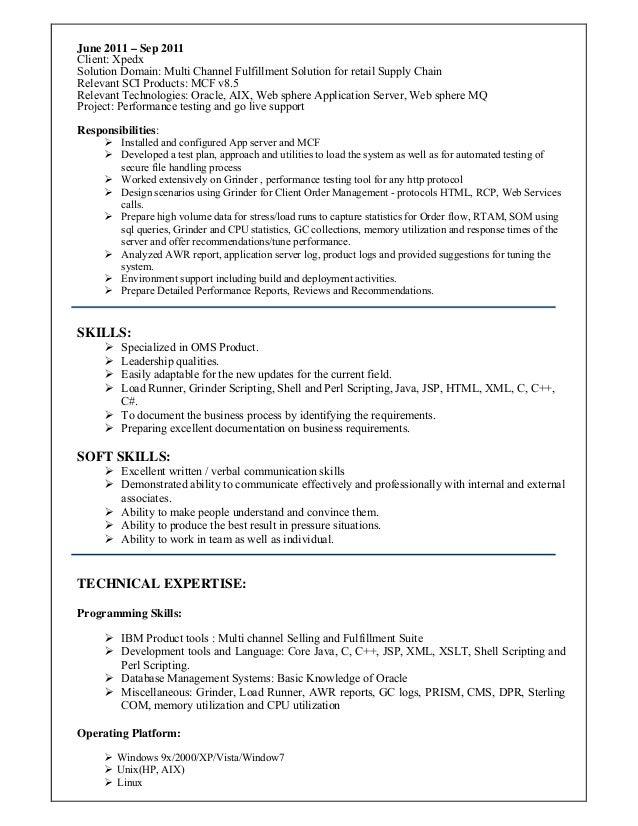 reshma resume 2016