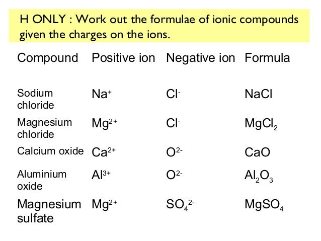 molecular formula of magnesium oxide Lab 26 composition of chemical compounds: what is the empirical formula of magnesium oxide introduction chemists can describe the composition of a chemical compound in at least three.
