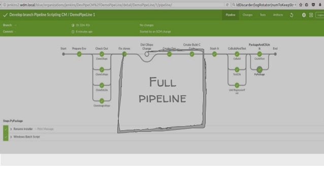 Moving from Jenkins 1 to 2 declarative pipeline adventures
