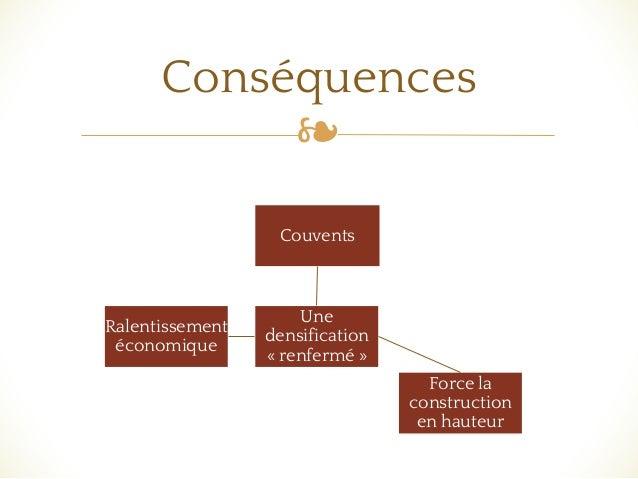 ❧ Conséquences Couvents Ralentissement économique Une densification « renfermé » Force la construction en hauteur