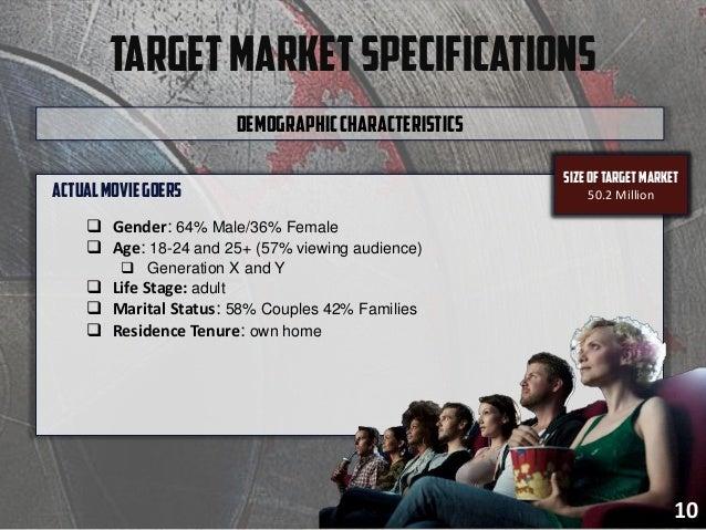 TargetMarketSpecifications ActualMovieGoers SizeofTargetMarket 50.2 Million  Gender: 64% Male/36% Female  Age: 18-24 and...