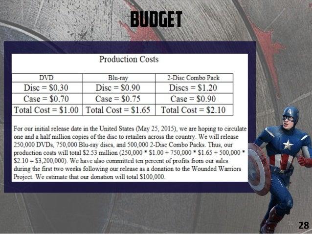 Budget 31 28