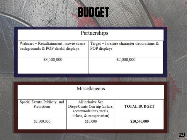 Budget 32 29 -