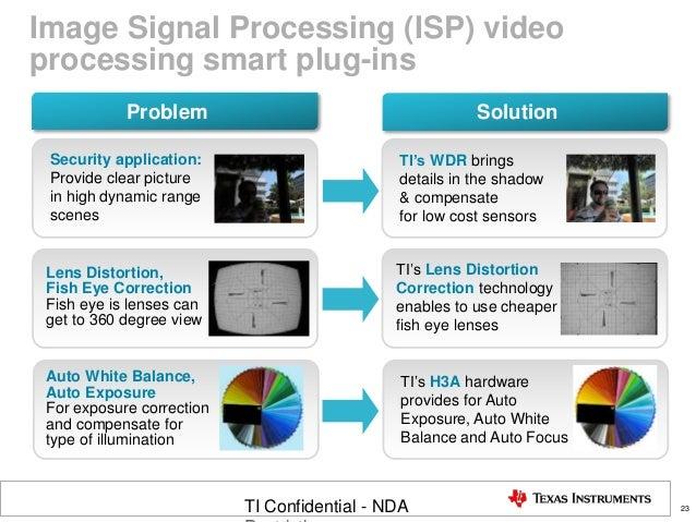Next Generation Intelligent Camera technologies - Composec