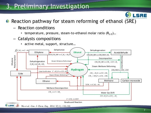 ethanol steam reforming thesis Studies of the ethanol steam reforming reaction in a membrane reactor hankwon lim abstract the subject of this dissertation is advanced inorganic membranes and their application in membrane reactors (mrs) the reaction studied is the ethanol steam reforming (esr) reaction using co-na/zno.