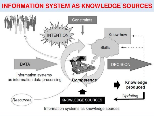 Stocks of knowledge and organizational performance