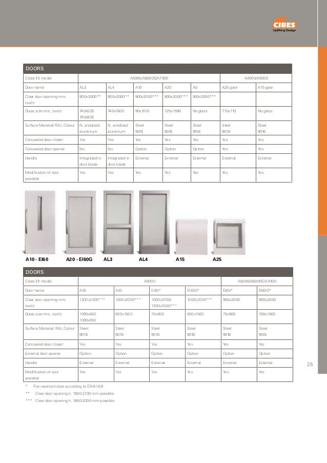 cibes product range brochure 25 638?cb=1487004971 cibes product range brochure cibes a5000 wiring diagram at reclaimingppi.co