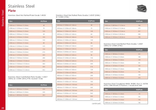 Stainless steel box section D//P 25mm x 25mm x 1.5mm wall x 2500mm