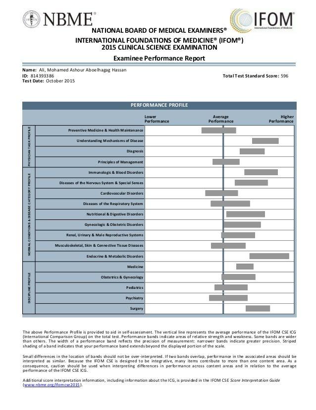 IFOM score PDF