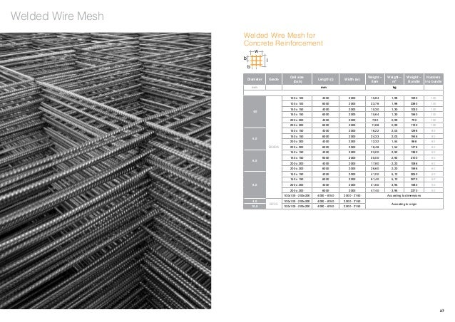 Exelent wire mesh for concrete chart gallery schematic diagram awesome welded wire fabric conversion chart composition electrical greentooth Images
