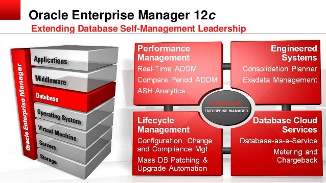 Oracle - Enterprise Manager 12c Overview