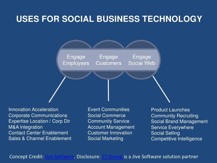 Social Business Technology Capability Maturity Scorecard Slide 3