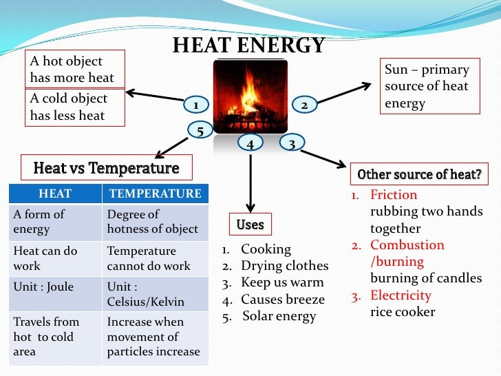 C7 heat as a form of energy