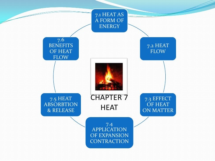 CHAPTER 7 HEAT<br />