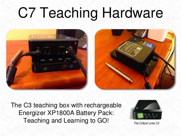 Introducing C7 Teaching and Learning Slide 3