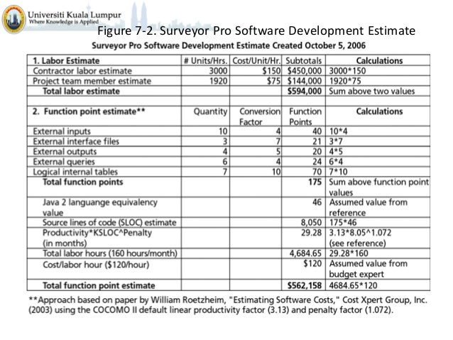 What is the difference between estimated cost and the budget cost ??