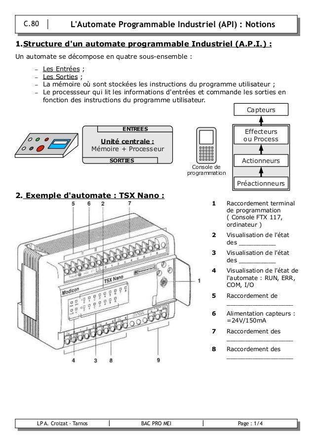 C.80 L'Automate Programmable Industriel (API) : Notions 1.Structure d'un automate programmable Industriel (A.P.I.) : Un au...