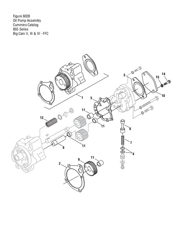 Figure 6028 Oil Pump Assembly