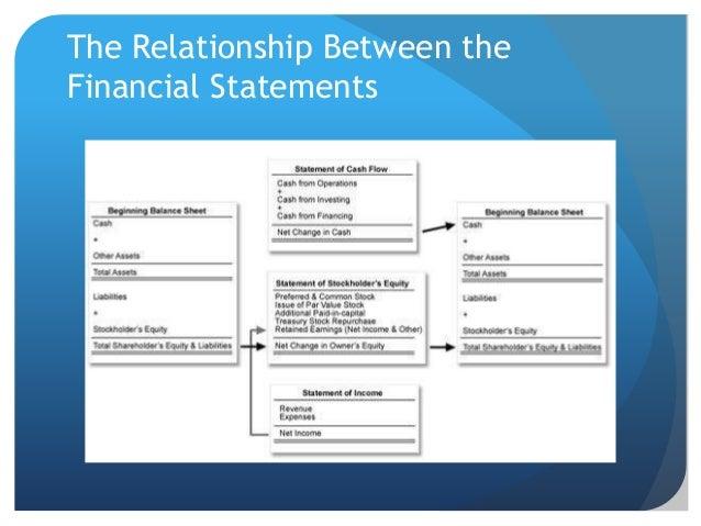 Career advice: financial analyst versus accountant