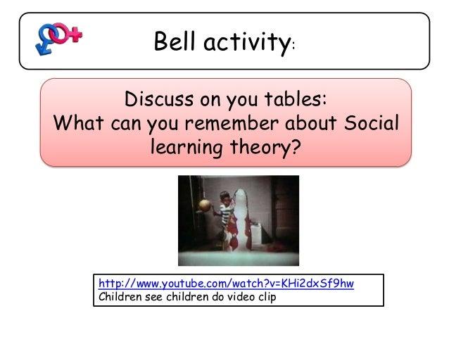 Bell activity: Discuss on you tables: What can you remember about Social learning theory? http://www.youtube.com/watch?v=K...