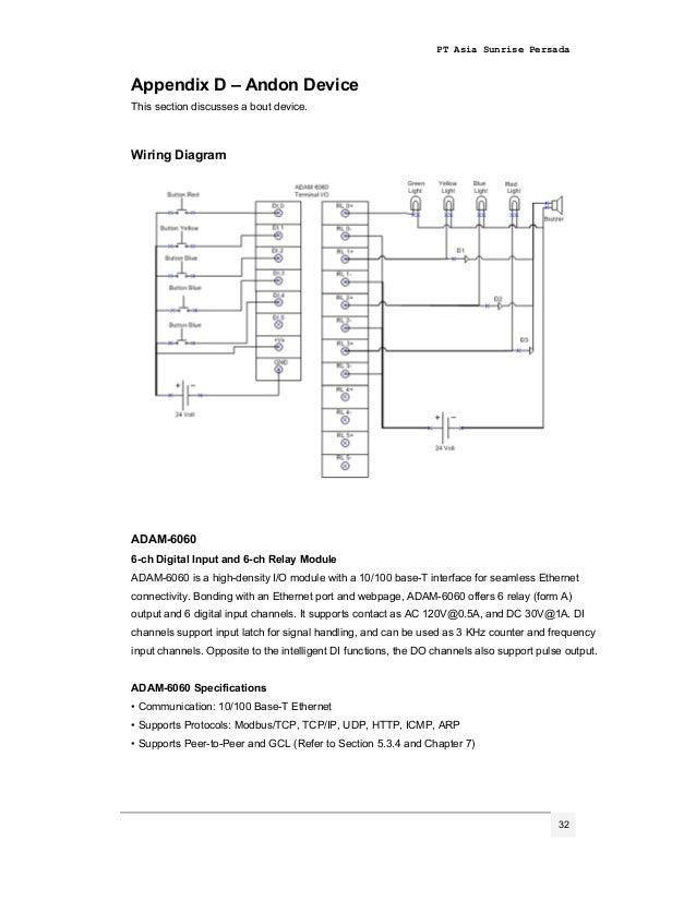 Asp Andon User Guide V1