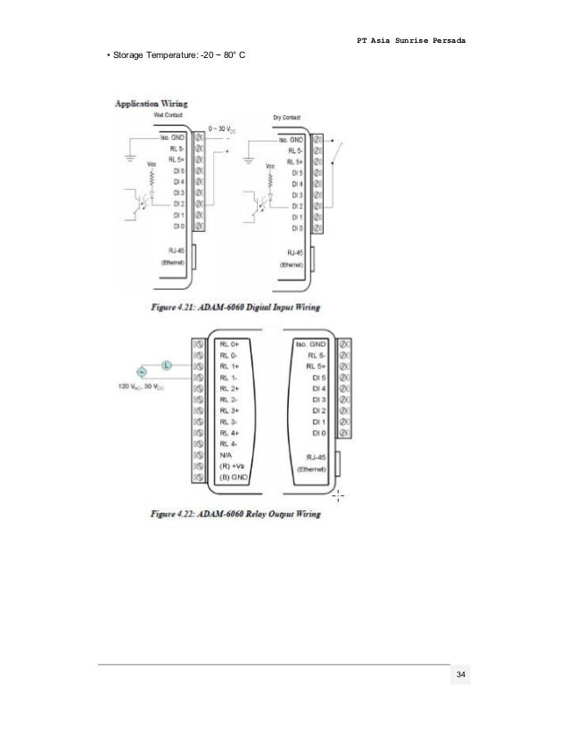 asp andon user guide v1 38 638?cb=1436169048 asp andon user guide v1 adam 6060 wiring diagram at edmiracle.co