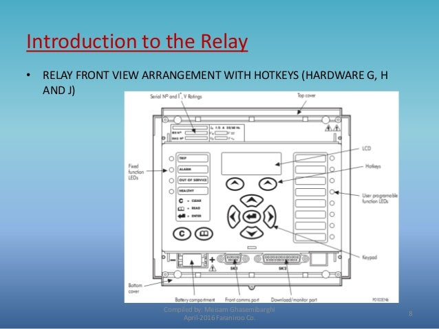 Swell Alstom Relay Manual Wiring 101 Capemaxxcnl